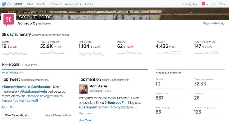 Twitter-analytiikka